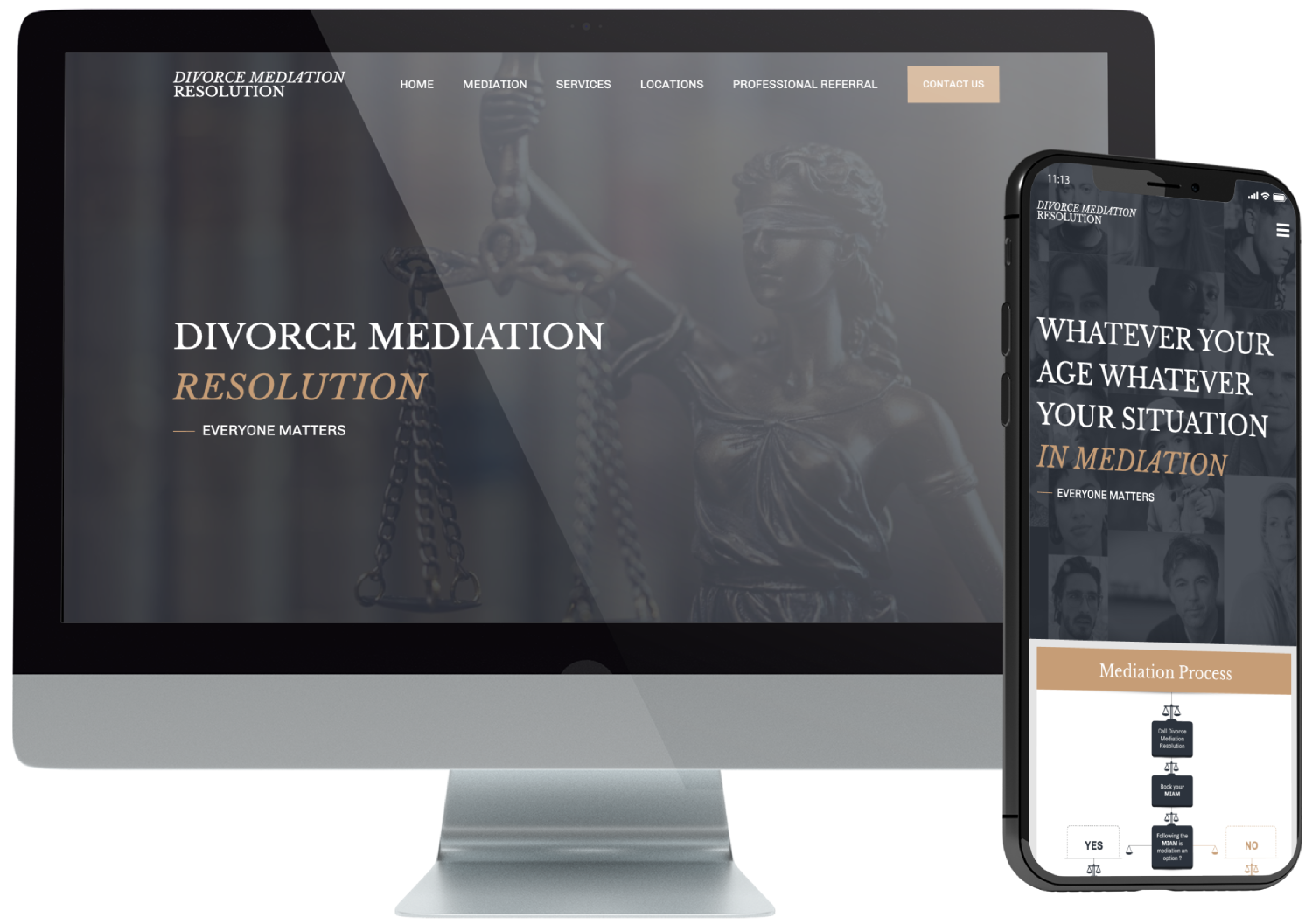 Divorce Mediation Resolution